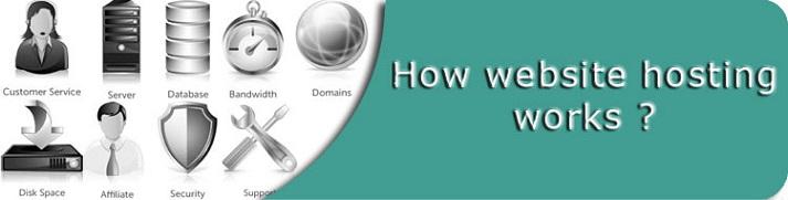 چگونه وب سایت میزبانی کار می کند؟