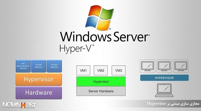 انواع سرورهای مجازی - مجازی سازی مبتنی بر Hypervisor
