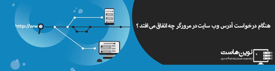 هنگام درخواست آدرس وب سایت در مرورگر چه اتفاقی می افتد؟