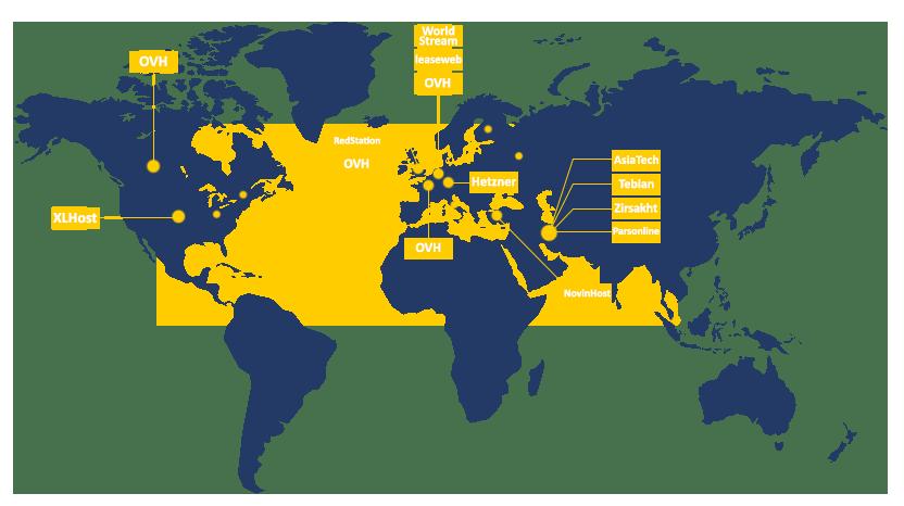 سرور مجازی | سرورمجازی ایران | سرور اختصاصی